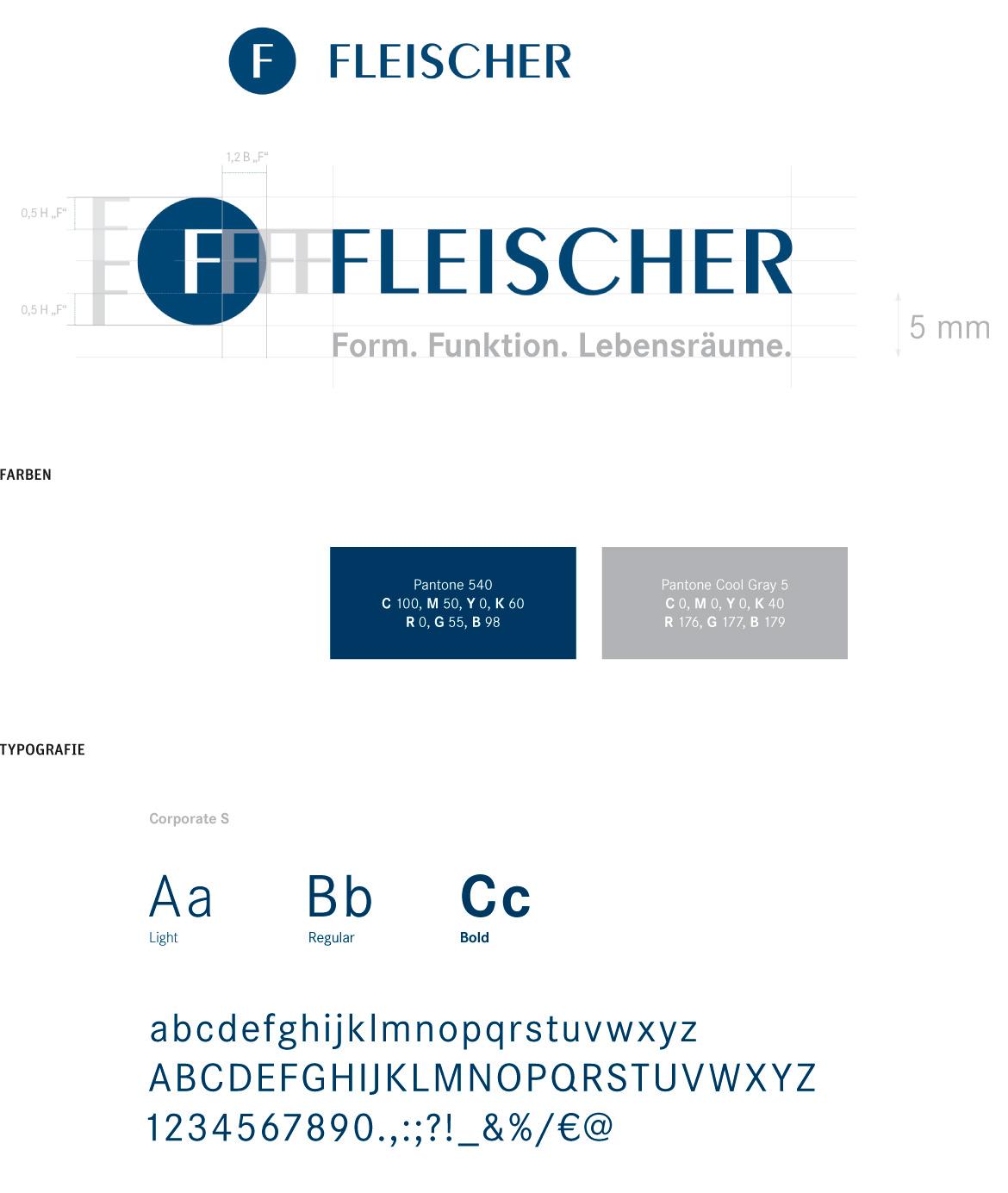 Hh Markenentwicklung Und Employer Branding Fleischer Corporate